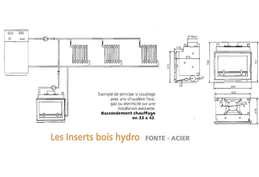 insert bois hydro